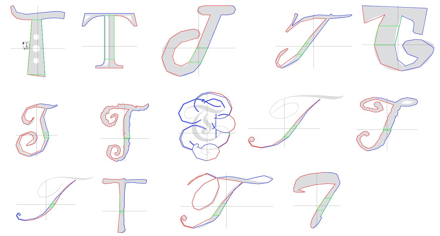 Glyphs for debuging